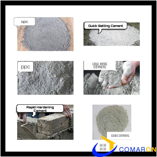 types-of-cement